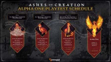 alpha one test schedule asset.jpg